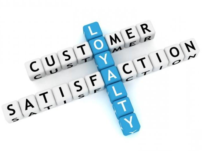 нива на фокус на клиента