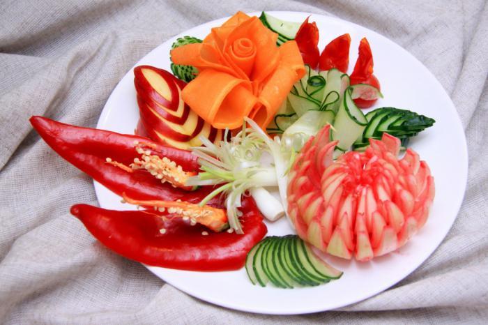rodzaje krojenia warzyw