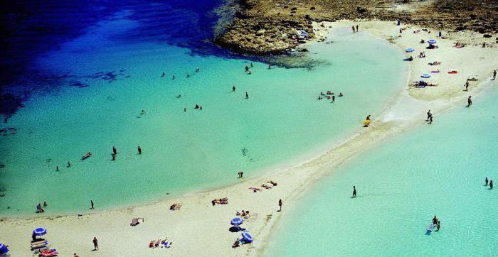Spiagge di Cipro
