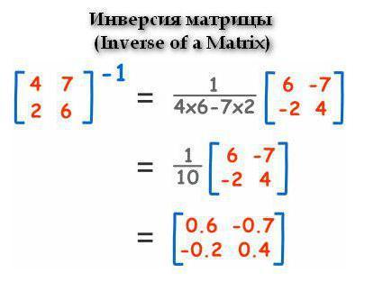 serie di numeri