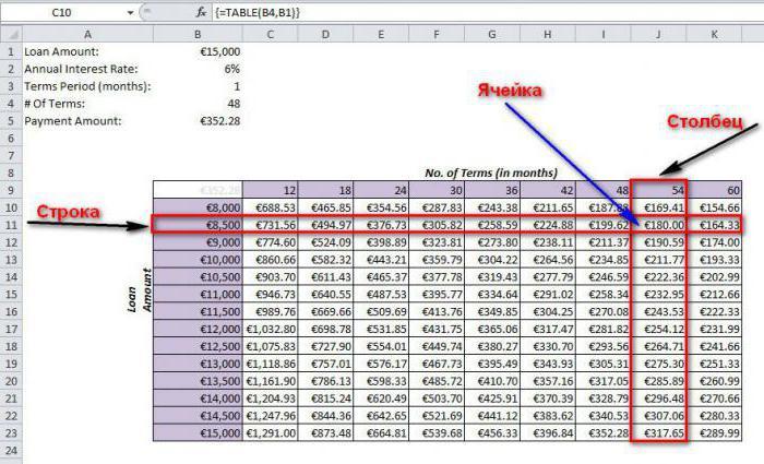 matrice di dati