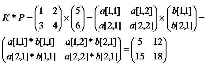 редица числа