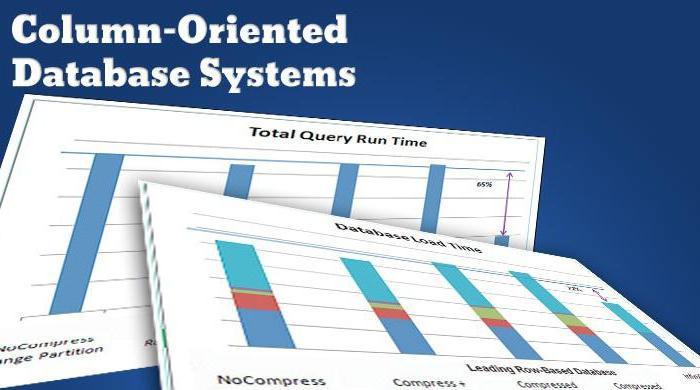 Sistemi di gestione di database