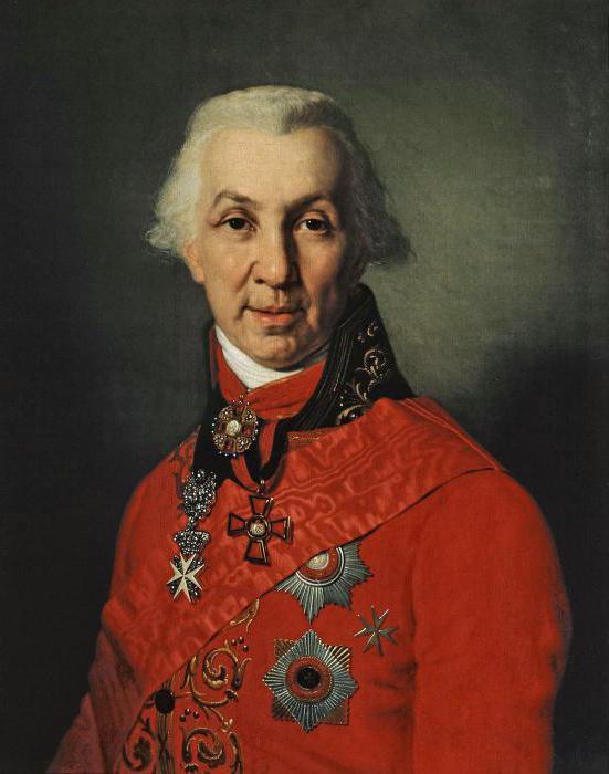 Derzhavin Gabriel