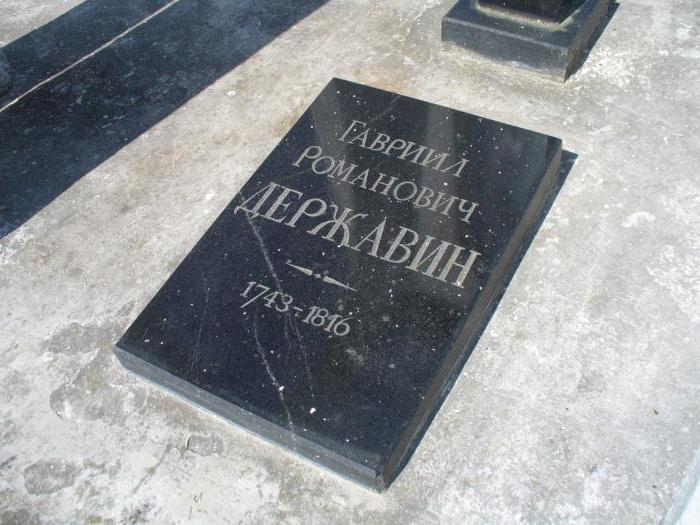 Derzhavin Gabriel Romanovich biografia