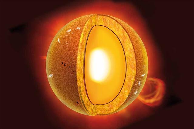 структура на слънцето