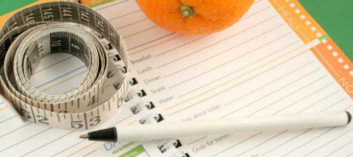 diario di perdita di peso