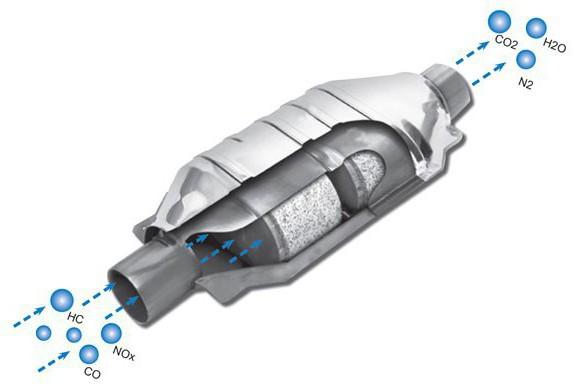 Filter za delce Renault