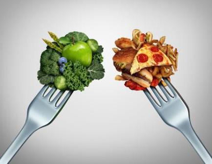 definicija prehrane