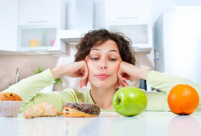 диетични продукти за списък за отслабване