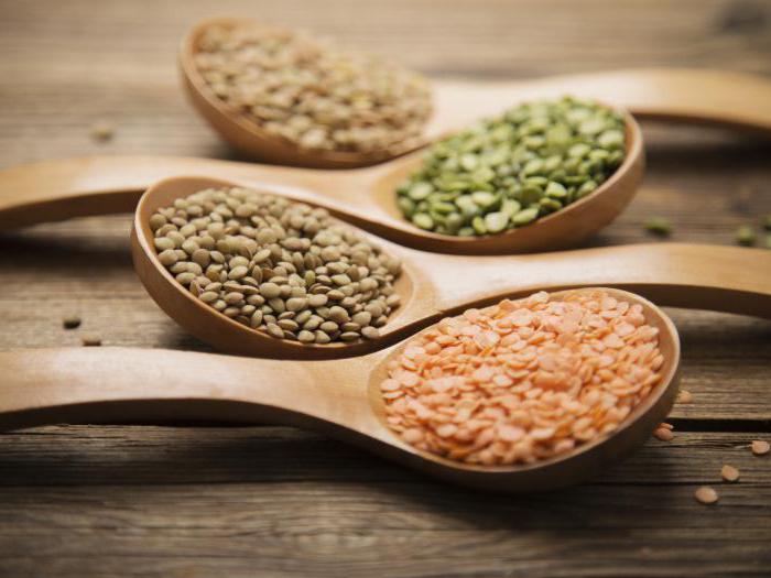 протеинови продукти за отслабване