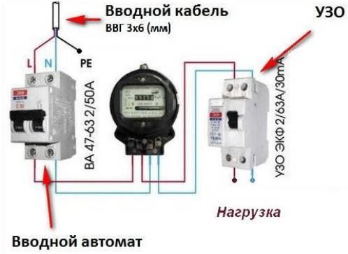 прикључак диференцијалне аутоматске машине