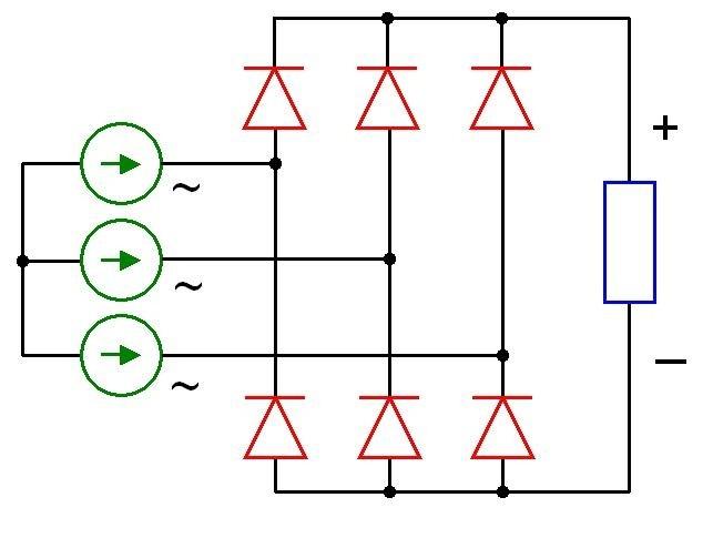 генератор диодног моста
