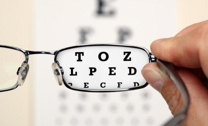 neuropatia oculare
