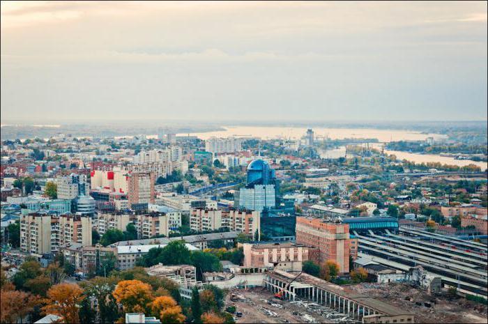 Aree della città di Samara