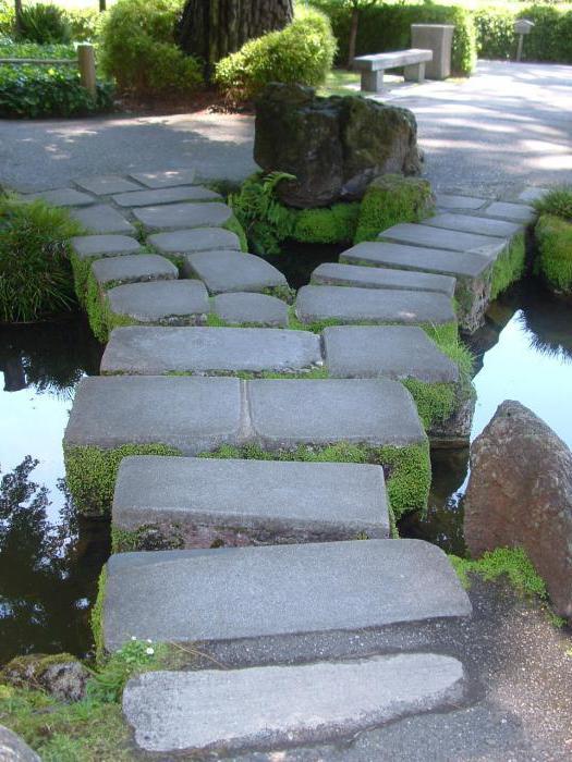 състав на бетон за градински пътеки