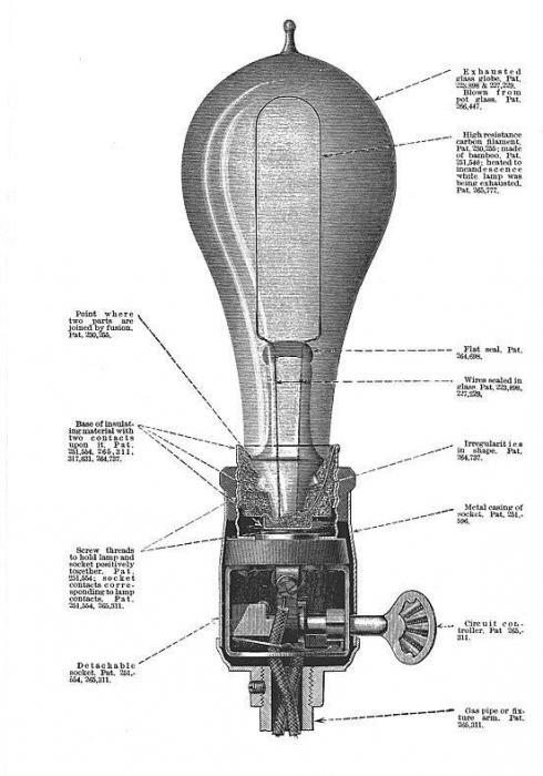 chi ha inventato la lampadina elettrica