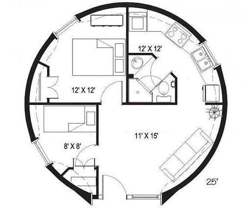 zgraditi kupo hišo