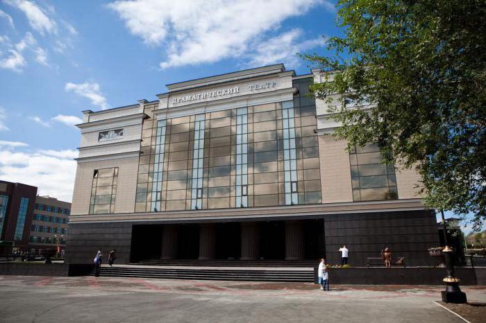 Teatro Drama Orsk prezzo del biglietto