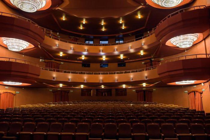 Orsk State Drama Theatre intitolato a A. Pushkin