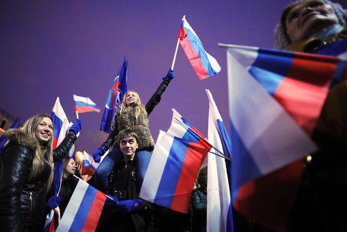 doveri costituzionali dei cittadini della Federazione Russa