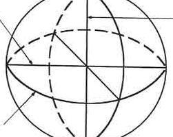 Diametro della Terra