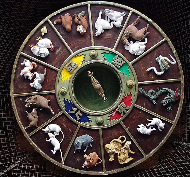 anni secondo la tabella del calendario orientale