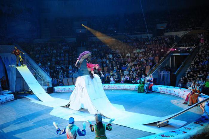 Jekaterinburg Cirkus Jekaterinburg