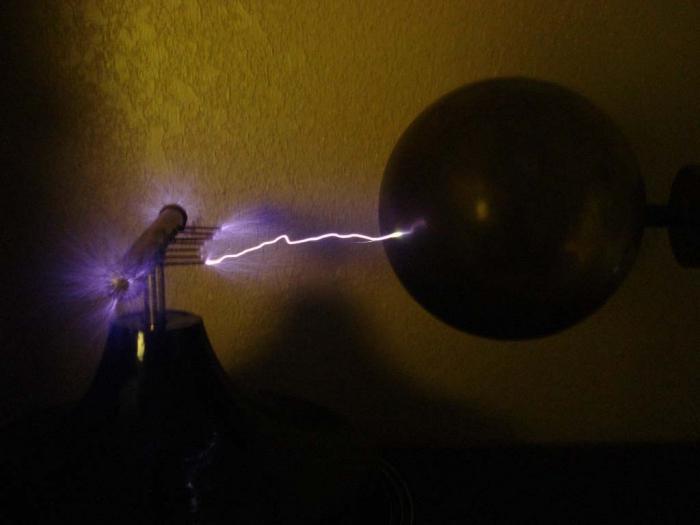 Izvori električne struje