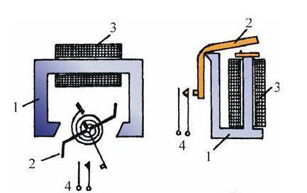 principio di funzionamento del relè elettromagnetico