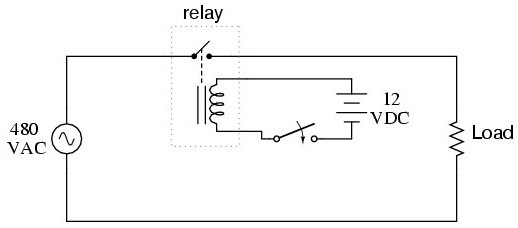 azione del relè elettromagnetico