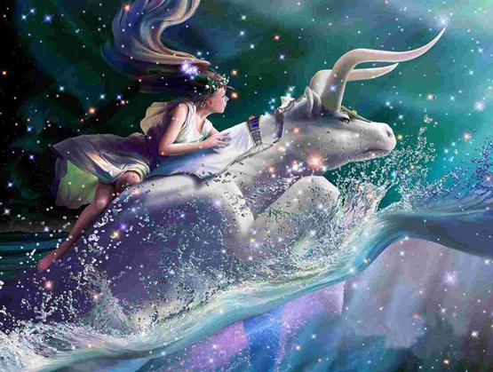 prvky tele v horoskopu
