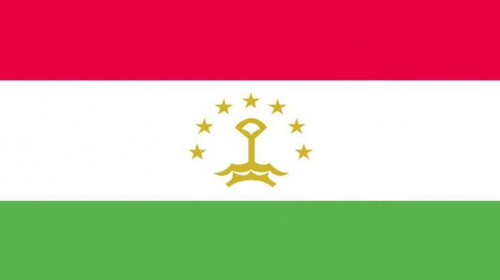 Veleposlanstvo Tadžikistana u Moskvi