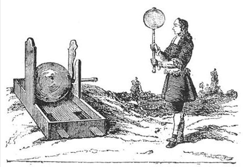 caratteristiche del livello empirico della conoscenza scientifica