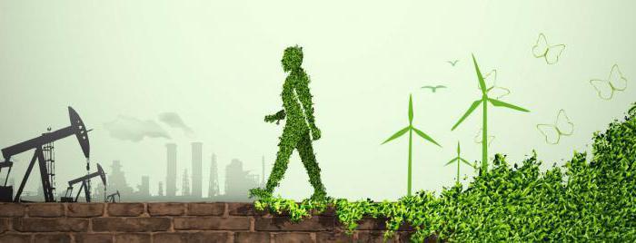 проблеми с енергийните ресурси