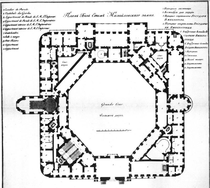 plan dvorca