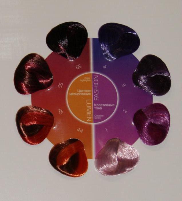 Estel Essex barva paleto barv po številkah