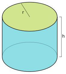 кръгъл прав цилиндър