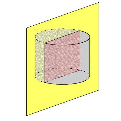аксиален участък на цилиндъра