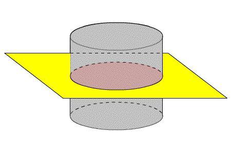 цилиндрична зона