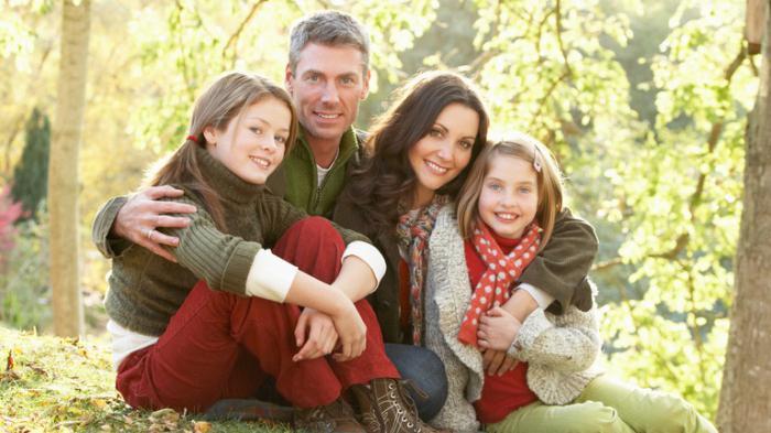 брачни породични односи