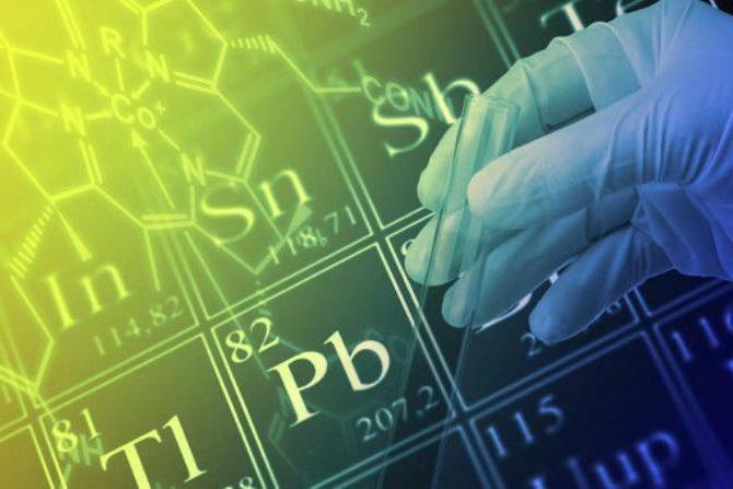 Rosyjscy chemicy