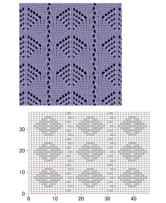 Модел за плетене на сарафан за момичета