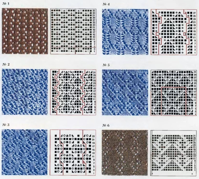Интересни схеми за плетене на детски сарафан