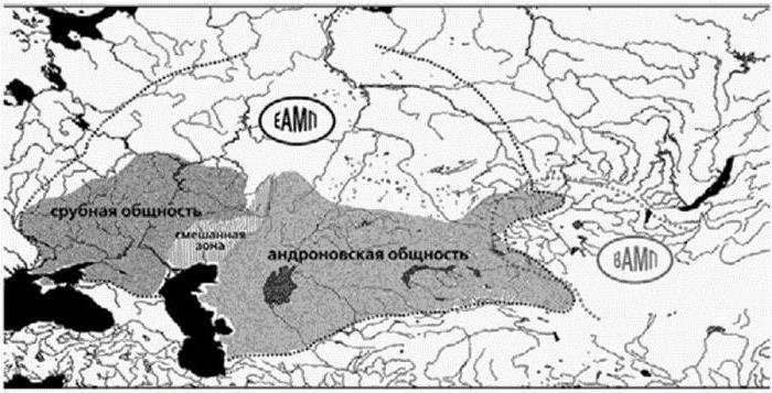 territorio della cultura di Andronovo