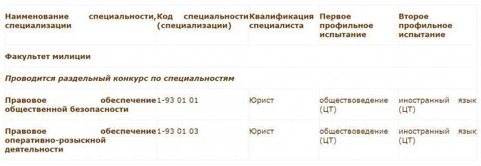Mogilevski institut Ministarstva unutarnjih poslova