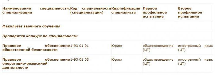 Mogilevski institut Ministarstva unutarnjih poslova Republike Bjelorusije