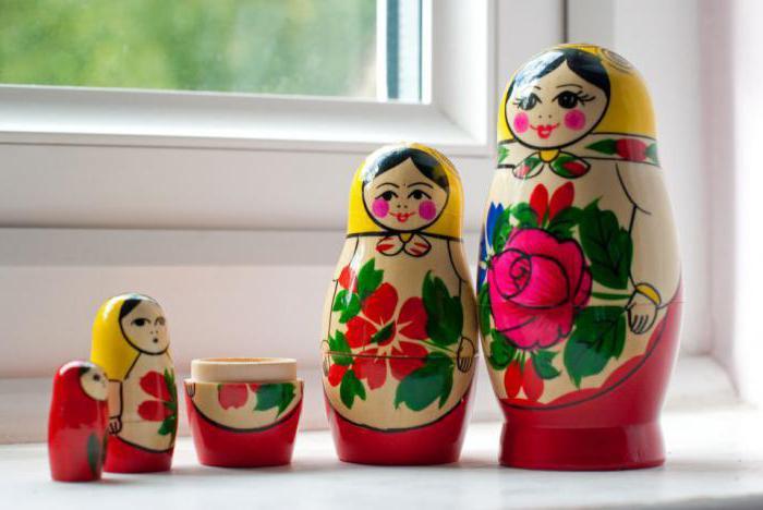 trendy współczesnej kultury Rosji
