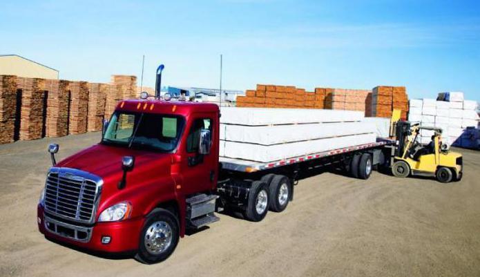 стандардна величина камиона
