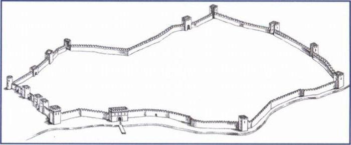 shemo Genovske trdnjave v Teodoziji